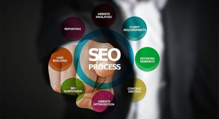 Step by Step Guide of SEO in 2018